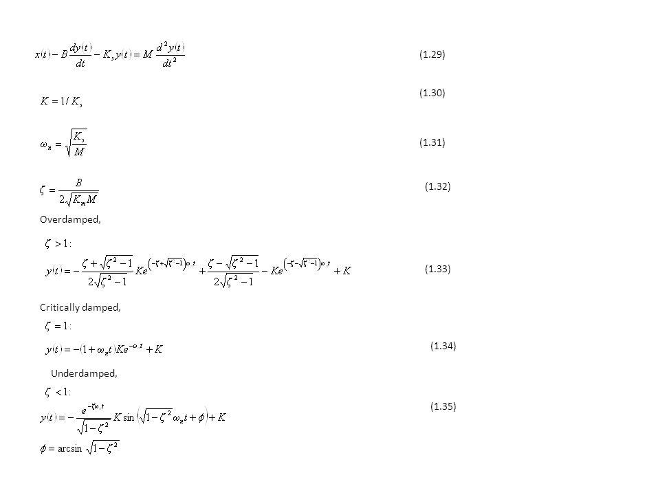Overdamped, Underdamped, Critically damped, (1.29) (1.30) (1.31) (1.32) (1.33) (1.34) (1.35)
