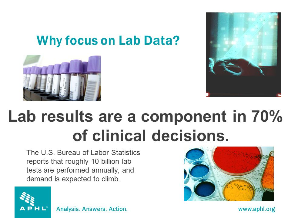 Analysis. Answers. Action.www.aphl.org Why focus on Lab Data.