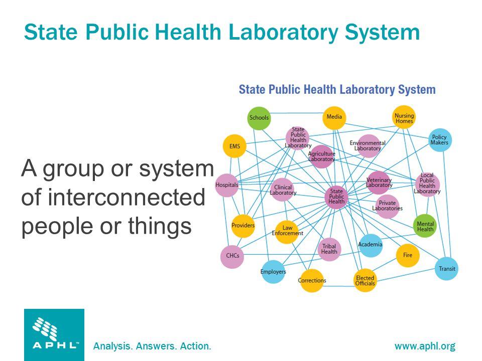 Analysis. Answers. Action.www.aphl.org 2014 Ebola Virus Disease Outbreak