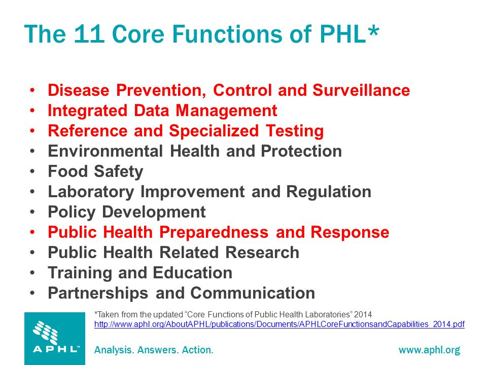 Analysis. Answers. Action.www.aphl.org