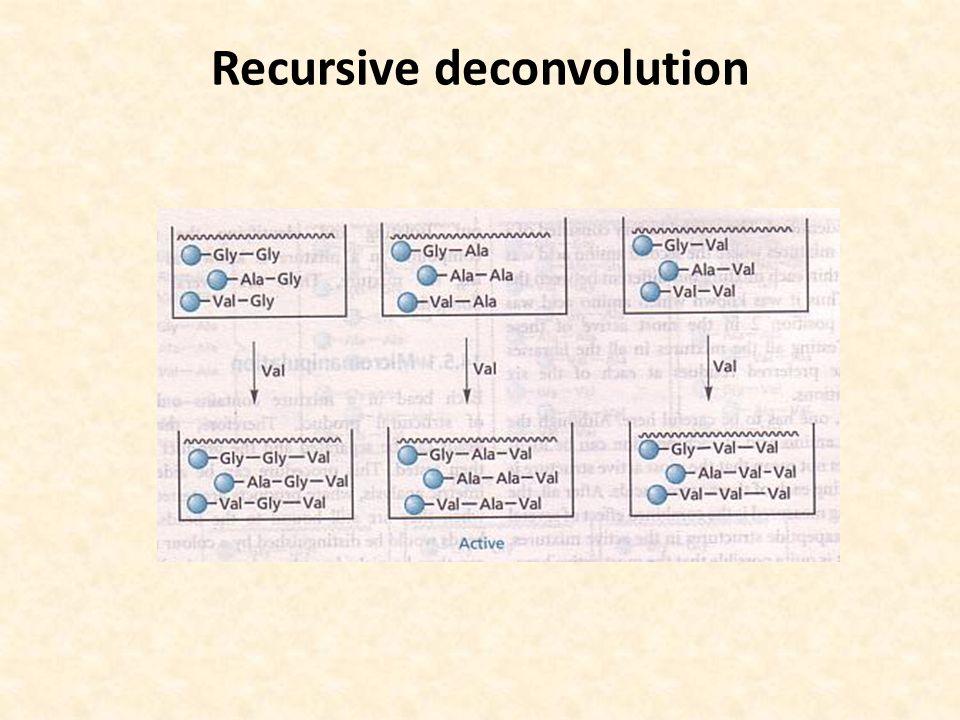 Recursive deconvolution