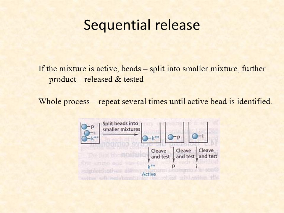 Sequential release If the mixture is active, beads – split into smaller mixture, further product – released & tested Whole process – repeat several ti