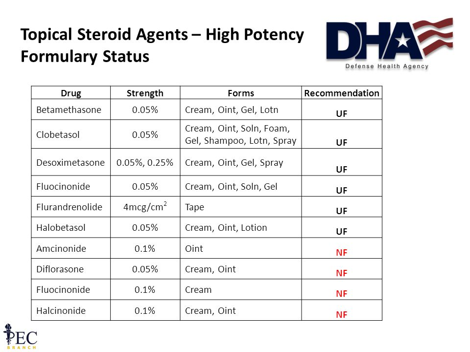 25 Topical Steroid Agents – High Potency Formulary Status DrugStrengthFormsRecommendation Betamethasone0.05%Cream, Oint, Gel, Lotn UF Clobetasol0.05% Cream, Oint, Soln, Foam, Gel, Shampoo, Lotn, Spray UF Desoximetasone0.05%, 0.25%Cream, Oint, Gel, Spray UF Fluocinonide0.05%Cream, Oint, Soln, Gel UF Flurandrenolide4mcg/cm 2 Tape UF Halobetasol0.05%Cream, Oint, Lotion UF Amcinonide0.1%Oint NF Diflorasone0.05%Cream, Oint NF Fluocinonide0.1%Cream NF Halcinonide0.1%Cream, Oint NF