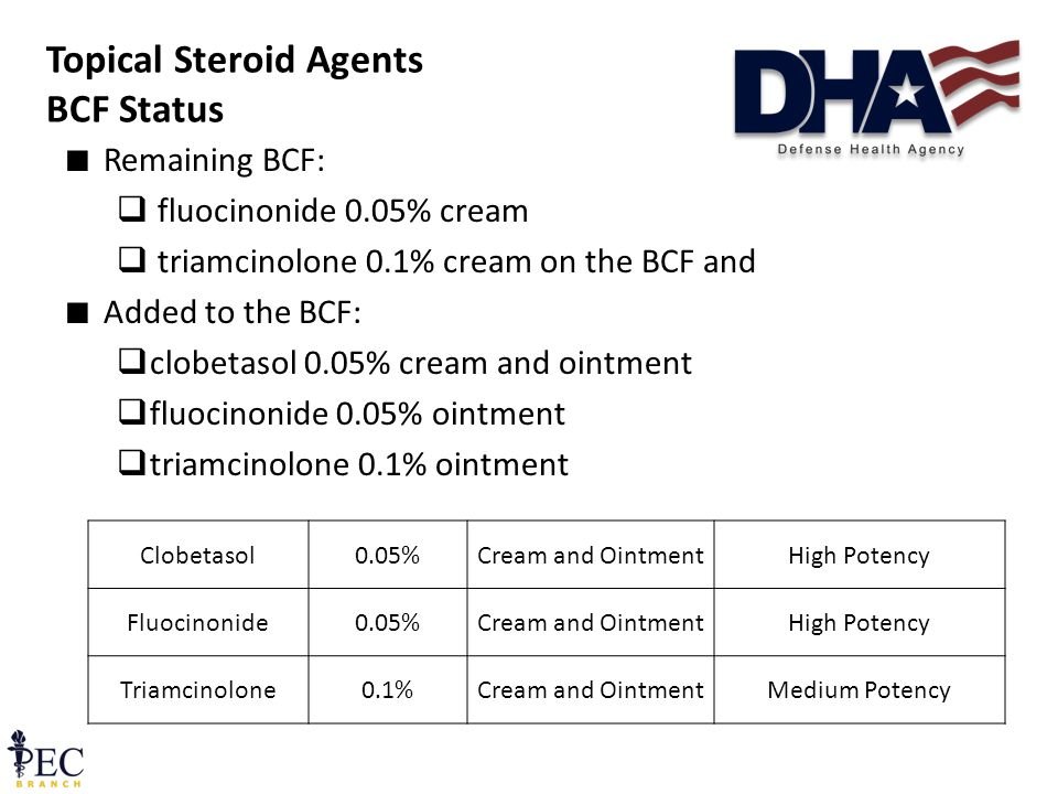 28 Topical Steroid Agents BCF Status ∎ Remaining BCF:  fluocinonide 0.05% cream  triamcinolone 0.1% cream on the BCF and ∎ Added to the BCF:  clobetasol 0.05% cream and ointment  fluocinonide 0.05% ointment  triamcinolone 0.1% ointment Clobetasol0.05%Cream and OintmentHigh Potency Fluocinonide0.05%Cream and OintmentHigh Potency Triamcinolone0.1%Cream and OintmentMedium Potency