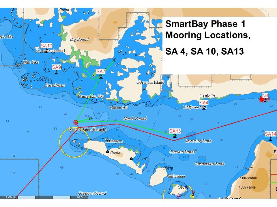 SmartBay Phase 1 Mooring Locations, SA 4, SA 10, SA13