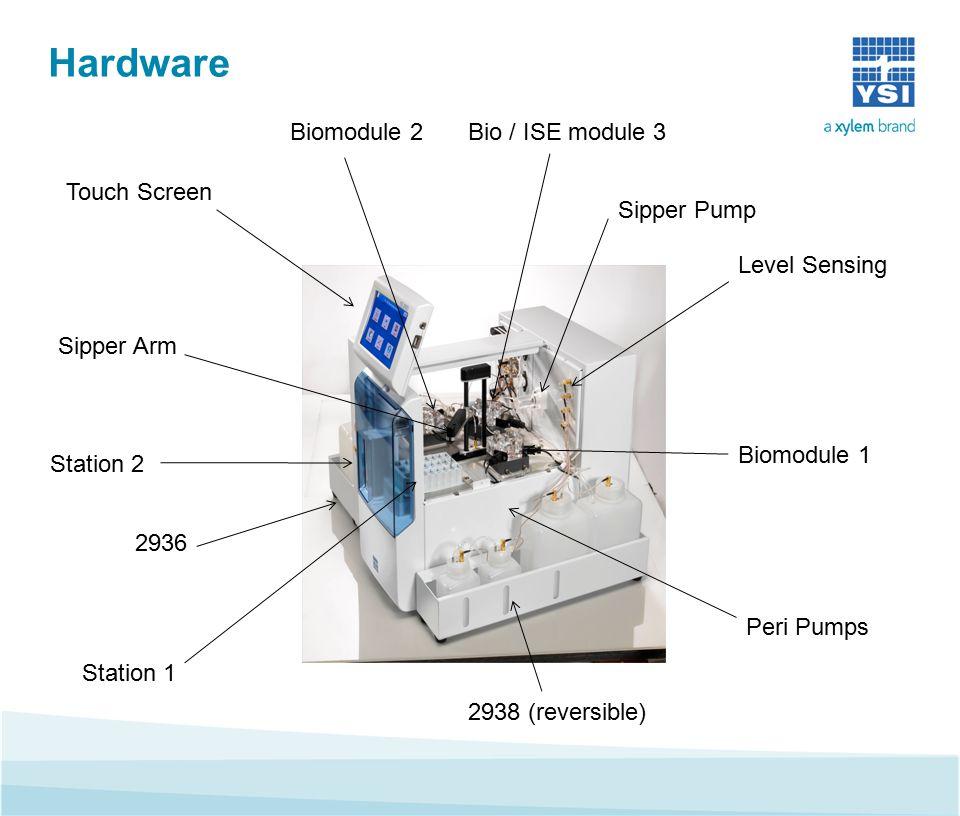 Hardware Sipper Pump Level Sensing Biomodule 1 Peri Pumps Station 1 Station 2 Sipper Arm Touch Screen Biomodule 2Bio / ISE module 3 2938 (reversible)