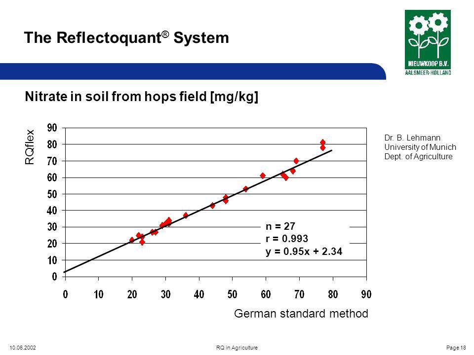 10.06.2002RQ in AgriculturePage 18 n = 27 r = 0.993 y = 0.95x + 2.34 German standard method Nitrate in soil from hops field [mg/kg] RQflex Dr.
