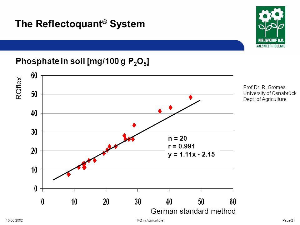 10.06.2002RQ in AgriculturePage 21 n = 20 r = 0.991 y = 1.11x - 2.15 German standard method Phosphate in soil [mg/100 g P 2 O 5 ] RQflex Prof.Dr.