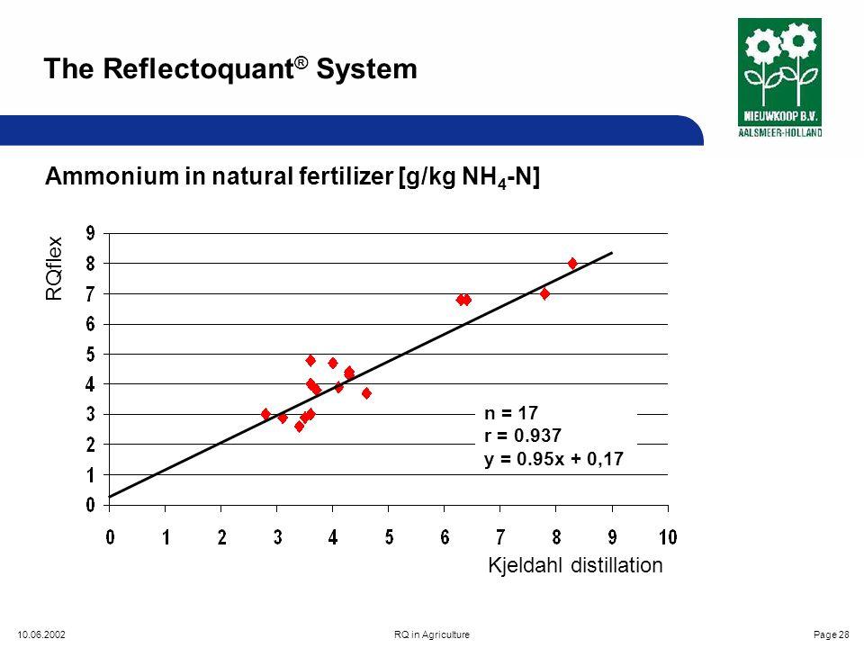 10.06.2002RQ in AgriculturePage 28 n = 17 r = 0.937 y = 0.95x + 0,17 Kjeldahl distillation Ammonium in natural fertilizer [g/kg NH 4 -N] RQflex The Reflectoquant ® System