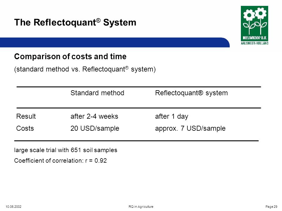 10.06.2002RQ in AgriculturePage 29 Comparison of costs and time (standard method vs.