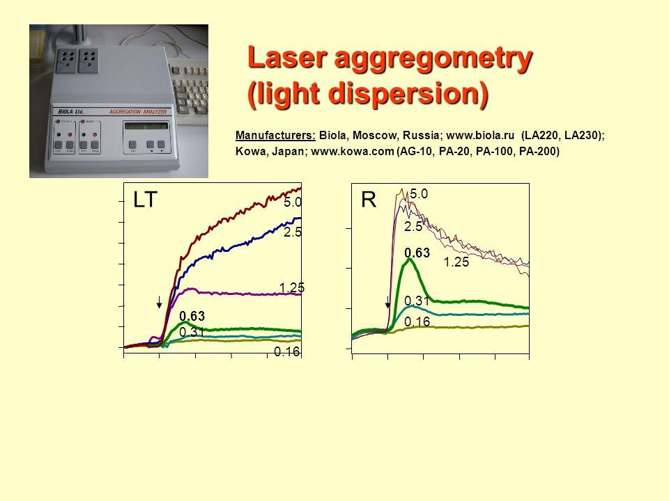 5.0 2.5 1.25 0.63 0.31 0.16 5.0 2.5 1.25 0.63 0.31 0.16 LTR Laser aggregometry (light dispersion) Manufacturers: Biola, Moscow, Russia; www.biola.ru (LA220, LA230); Kowa, Japan; www.kowa.com (AG-10, PA-20, PA-100, PA-200)