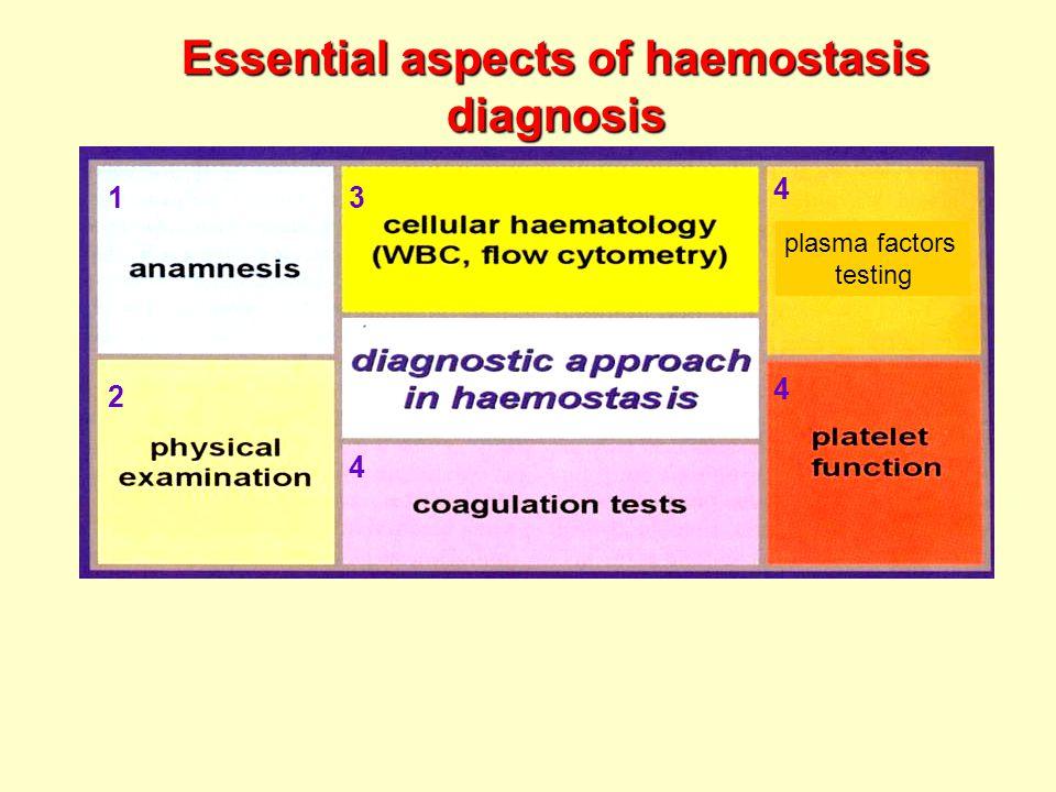 Essential aspects of haemostasis diagnosis 1 2 3 4 4 4 plasma factors testing