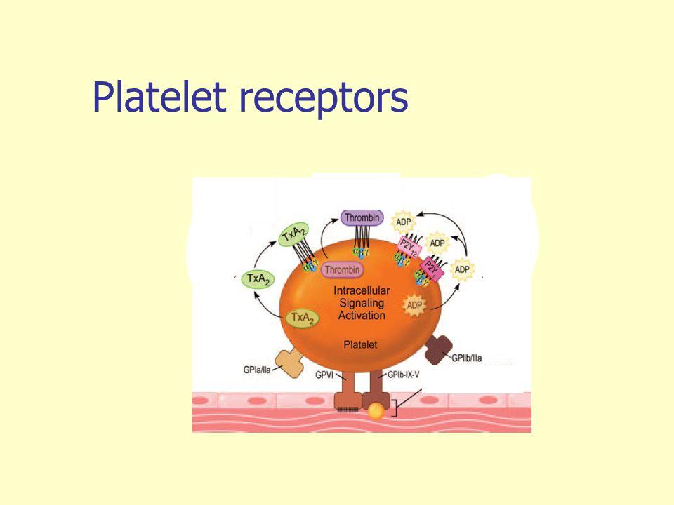 Platelet receptors