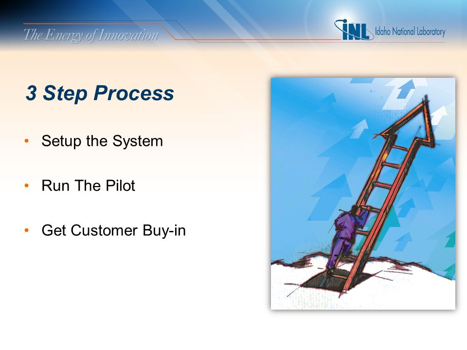 3 Step Process Setup the System Run The Pilot Get Customer Buy-in