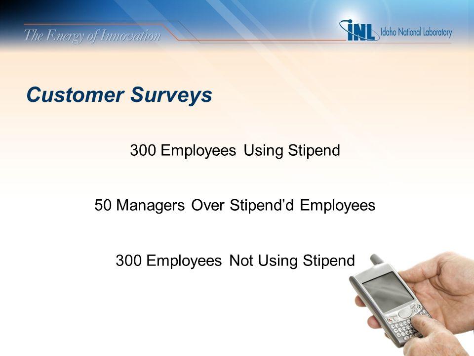 Customer Surveys 300 Employees Using Stipend 50 Managers Over Stipend'd Employees 300 Employees Not Using Stipend