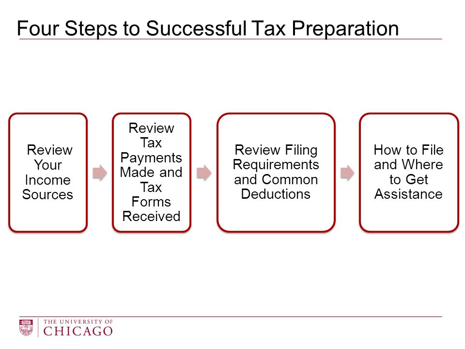 Step One Taxable Nontaxable Stipend, Scholarships, and Fellowships Travel Stipend or Reimbursement 3 Review Your Income Sources