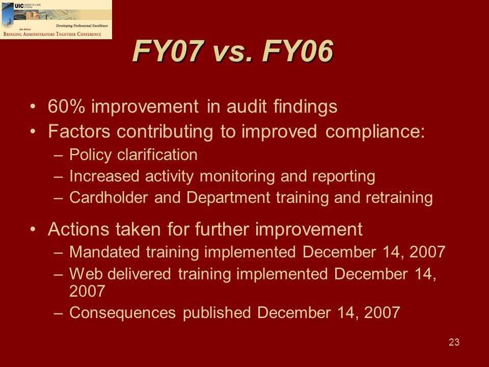 23 FY07 vs. FY06 60% improvement in audit findings Factors contributing to improved compliance: –Policy clarification –Increased activity monitoring a
