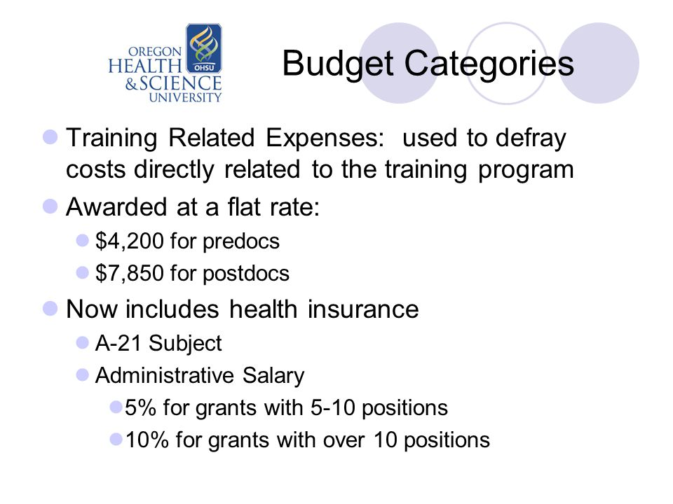 Budget Categories Training Related Expenses: used to defray costs directly related to the training program Awarded at a flat rate: $4,200 for predocs $7,850 for postdocs Now includes health insurance A-21 Subject Administrative Salary 5% for grants with 5-10 positions 10% for grants with over 10 positions