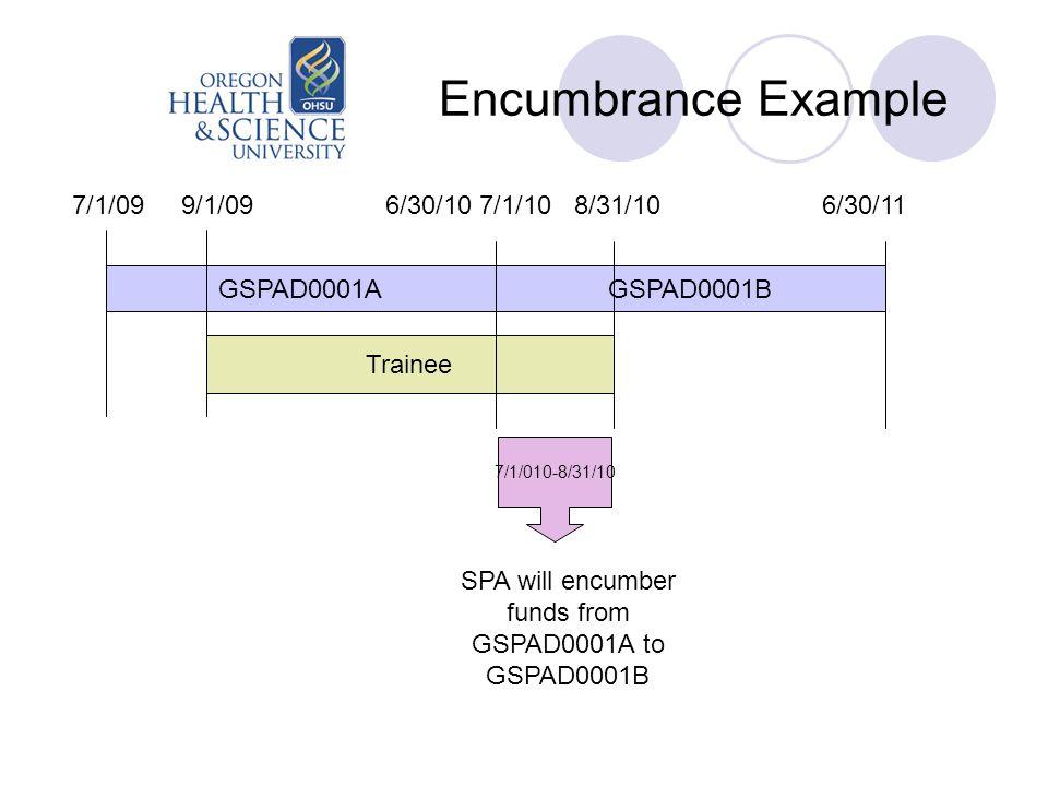 Encumbrance Example GSPAD0001AGSPAD0001B Trainee 7/1/09 9/1/09 6/30/10 7/1/10 8/31/10 6/30/11 7/1/010-8/31/10 SPA will encumber funds from GSPAD0001A
