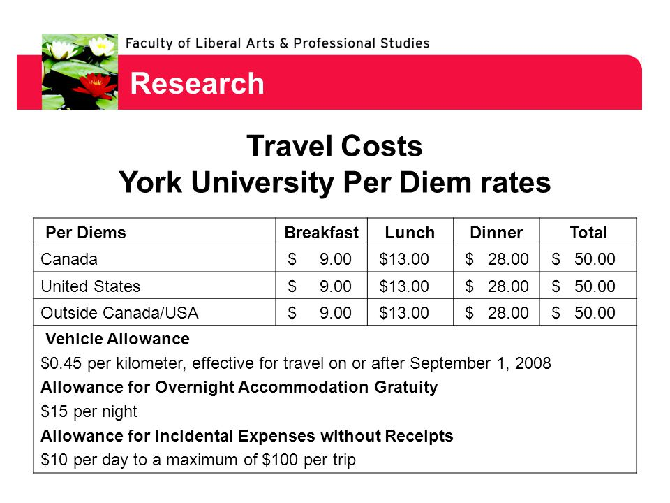 Research Per DiemsBreakfastLunchDinnerTotal Canada $ 9.00 $13.00 $ 28.00 $ 50.00 United States $ 9.00 $13.00 $ 28.00 $ 50.00 Outside Canada/USA $ 9.00 $13.00 $ 28.00 $ 50.00 Vehicle Allowance $0.45 per kilometer, effective for travel on or after September 1, 2008 Allowance for Overnight Accommodation Gratuity $15 per night Allowance for Incidental Expenses without Receipts $10 per day to a maximum of $100 per trip Travel Costs York University Per Diem rates