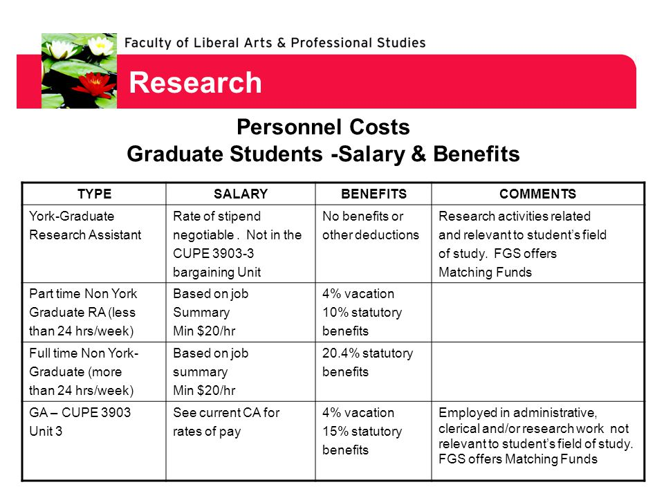 Research Personnel Costs Graduate Students -Salary & Benefits TYPESALARYBENEFITSCOMMENTS York-Graduate Research Assistant Rate of stipend negotiable.