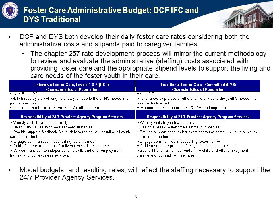 9 Foster Care: DCF Enhanced (EFTC) and DYS Intensive DCF Enhanced Intensive Foster Care clients and DYS Intensive Foster Care clients share many of the enhanced needs : Model budgets, and resulting rates, will reflect the staffing necessary to support the increased 24/7 Provider Agency Services.