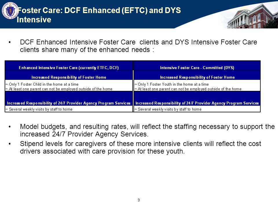10 Other Foster Care Services: Teen parent, Sibling, & Detention Alternative Teen parent and sibling rates within the DCF IFC models are also being reviewed Rates for teen parents and siblings will continue to consider the child and administrative costs associated with service provision In addition to establishing standardized administrative and stipend rates for the Intensive and Traditional Foster Care programs, standard unit rates will be created for: –DYS Juvenile Detention Alternative Held & Filled Beds (Pilot Sites) –DYS Non-Guardian Care/Kinship