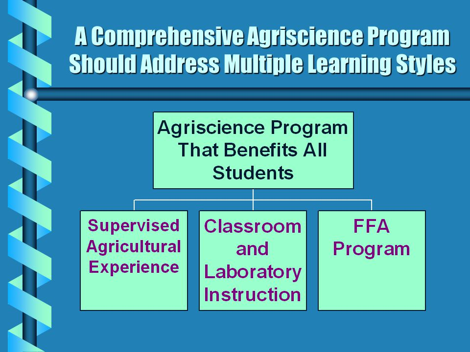 A Comprehensive Agriscience Program Should Address Multiple Learning Styles