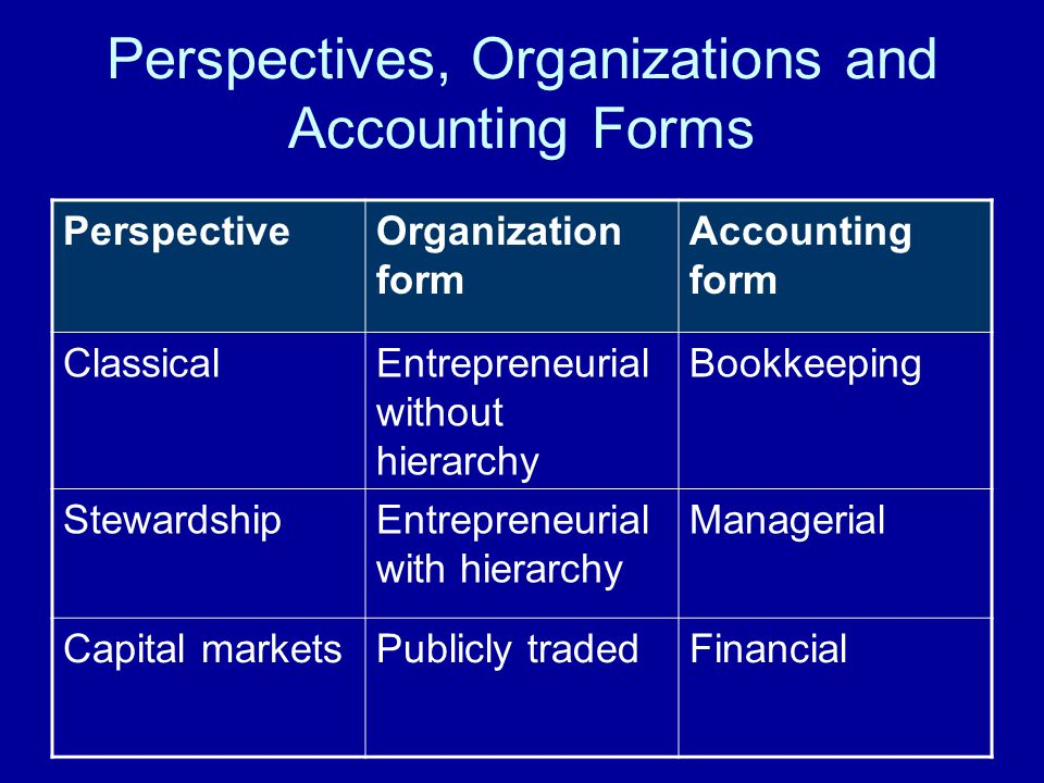 Perspectives, Organizations and Accounting Forms PerspectiveOrganization form Accounting form ClassicalEntrepreneurial without hierarchy Bookkeeping S