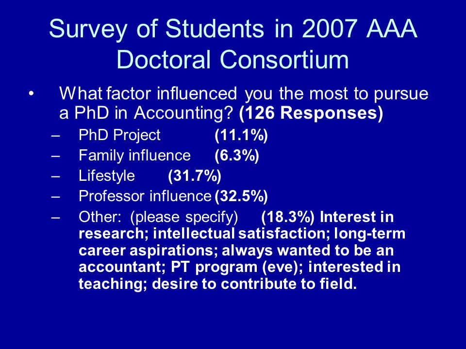 Survey of Students in 2007 AAA Doctoral Consortium What factor influenced you the most to pursue a PhD in Accounting? (126 Responses) –PhD Project (11