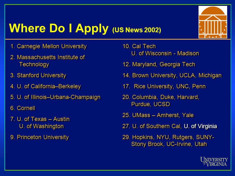 Where Do I Apply (US News 2002) 1.Carnegie Mellon University 2.