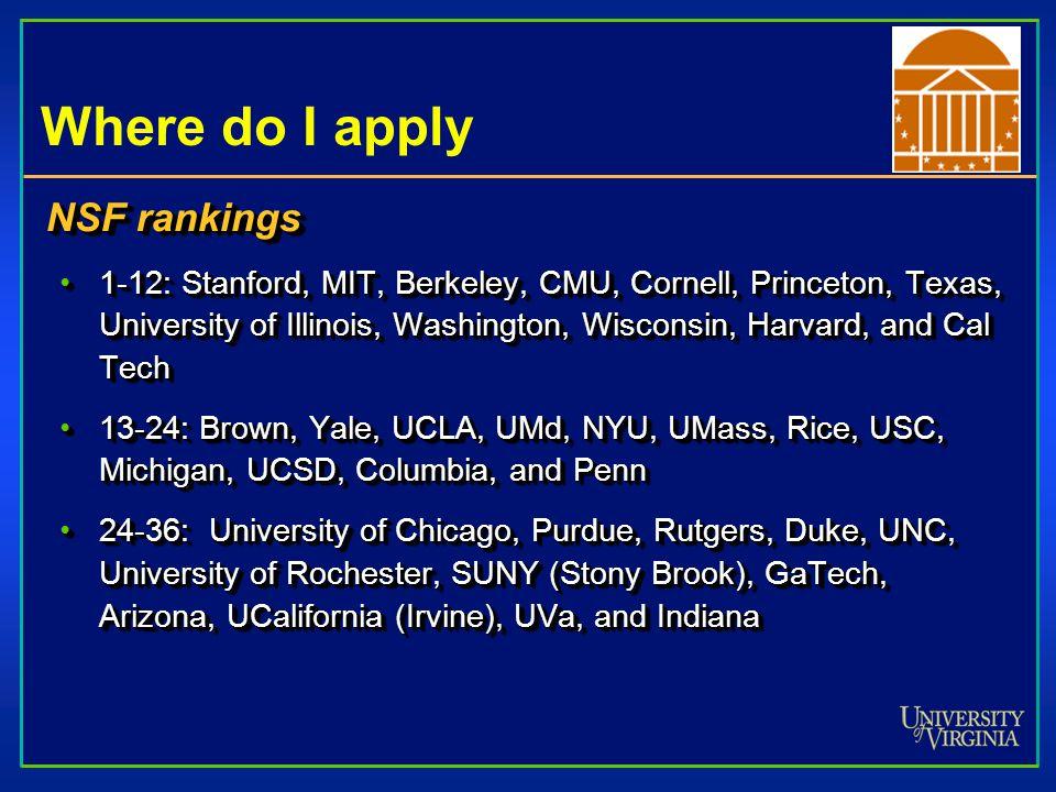 Where do I apply NSF rankings 1-12: Stanford, MIT, Berkeley, CMU, Cornell, Princeton, Texas, University of Illinois, Washington, Wisconsin, Harvard, and Cal Tech1-12: Stanford, MIT, Berkeley, CMU, Cornell, Princeton, Texas, University of Illinois, Washington, Wisconsin, Harvard, and Cal Tech 13-24: Brown, Yale, UCLA, UMd, NYU, UMass, Rice, USC, Michigan, UCSD, Columbia, and Penn13-24: Brown, Yale, UCLA, UMd, NYU, UMass, Rice, USC, Michigan, UCSD, Columbia, and Penn 24-36: University of Chicago, Purdue, Rutgers, Duke, UNC, University of Rochester, SUNY (Stony Brook), GaTech, Arizona, UCalifornia (Irvine), UVa, and Indiana24-36: University of Chicago, Purdue, Rutgers, Duke, UNC, University of Rochester, SUNY (Stony Brook), GaTech, Arizona, UCalifornia (Irvine), UVa, and Indiana NSF rankings 1-12: Stanford, MIT, Berkeley, CMU, Cornell, Princeton, Texas, University of Illinois, Washington, Wisconsin, Harvard, and Cal Tech1-12: Stanford, MIT, Berkeley, CMU, Cornell, Princeton, Texas, University of Illinois, Washington, Wisconsin, Harvard, and Cal Tech 13-24: Brown, Yale, UCLA, UMd, NYU, UMass, Rice, USC, Michigan, UCSD, Columbia, and Penn13-24: Brown, Yale, UCLA, UMd, NYU, UMass, Rice, USC, Michigan, UCSD, Columbia, and Penn 24-36: University of Chicago, Purdue, Rutgers, Duke, UNC, University of Rochester, SUNY (Stony Brook), GaTech, Arizona, UCalifornia (Irvine), UVa, and Indiana24-36: University of Chicago, Purdue, Rutgers, Duke, UNC, University of Rochester, SUNY (Stony Brook), GaTech, Arizona, UCalifornia (Irvine), UVa, and Indiana
