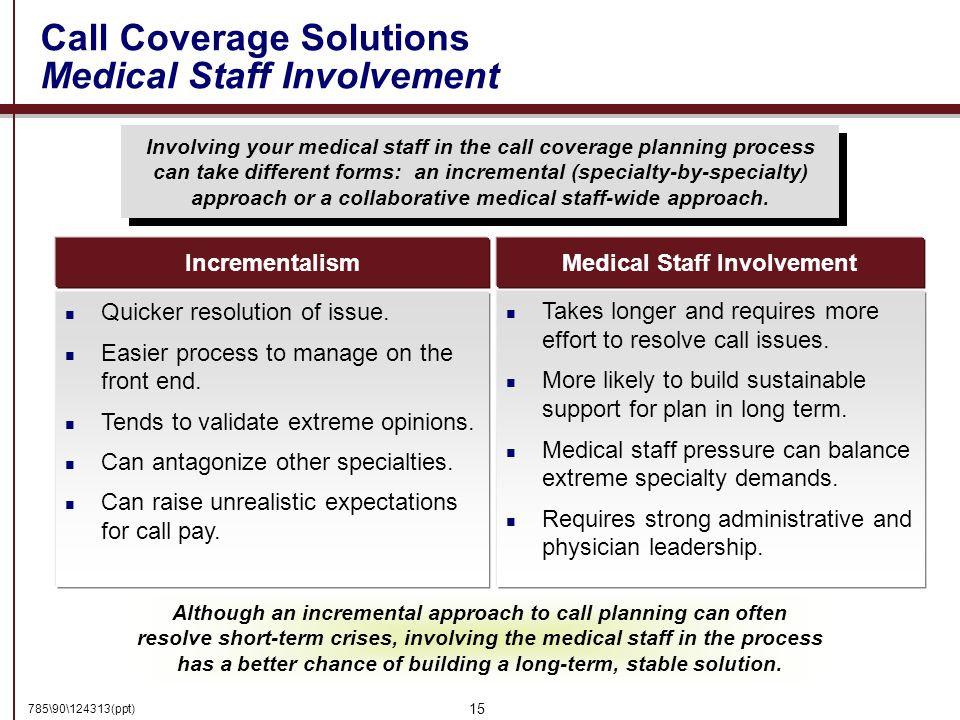 785\90\124313(ppt) 15 Call Coverage Solutions Medical Staff Involvement Involving your medical staff in the call coverage planning process can take different forms: an incremental (specialty-by-specialty) approach or a collaborative medical staff-wide approach.