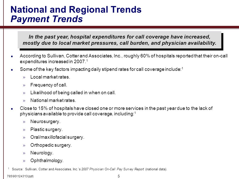 785\90\124313(ppt) 5 National and Regional Trends Payment Trends n According to Sullivan, Cotter and Associates, Inc., roughly 60% of hospitals reported that their on-call expenditures increased in 2007.