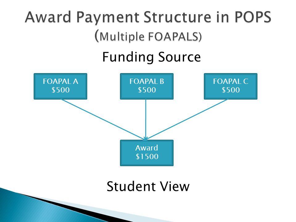 FOAPAL B $500 FOAPAL A $500 FOAPAL C $500 Award $1500 Funding Source Student View