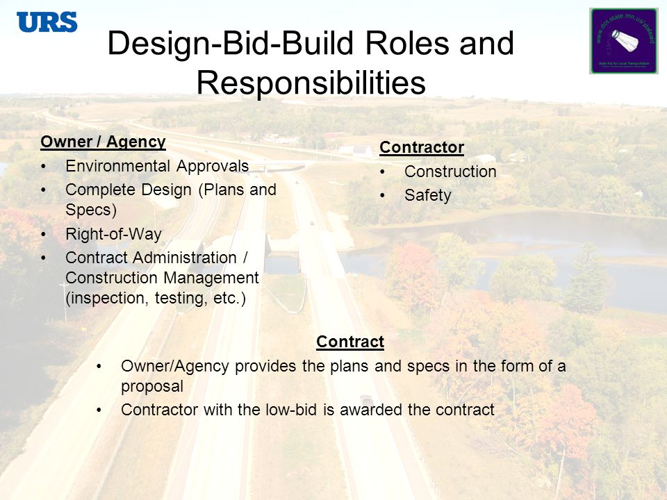 Design-Bid-Build Roles and Responsibilities Owner / Agency Environmental Approvals Complete Design (Plans and Specs) Right-of-Way Contract Administration / Construction Management (inspection, testing, etc.) Contract Owner/Agency provides the plans and specs in the form of a proposal Contractor with the low-bid is awarded the contract Contractor Construction Safety