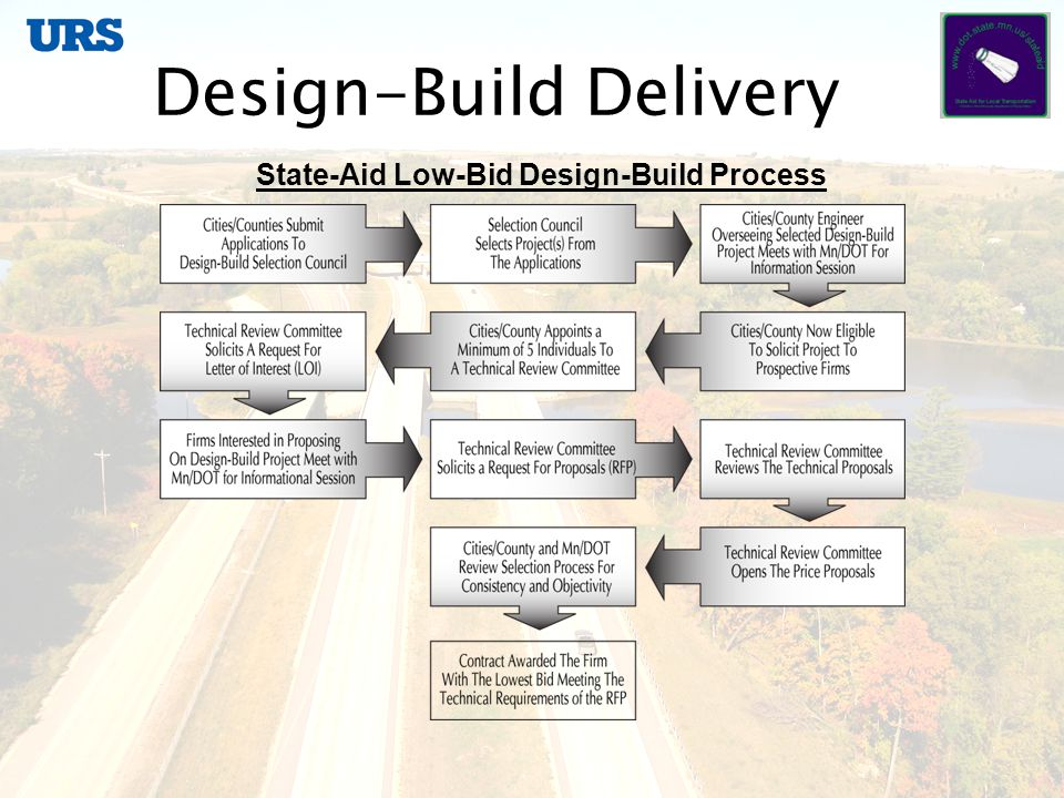 Design-Build Delivery State-Aid Low-Bid Design-Build Process