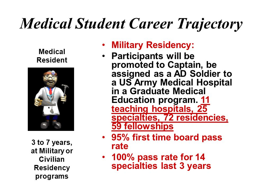 Medical Student Career Trajectory Military Residency: Participants will be promoted to Captain, be assigned as a AD Soldier to a US Army Medical Hospital in a Graduate Medical Education program.