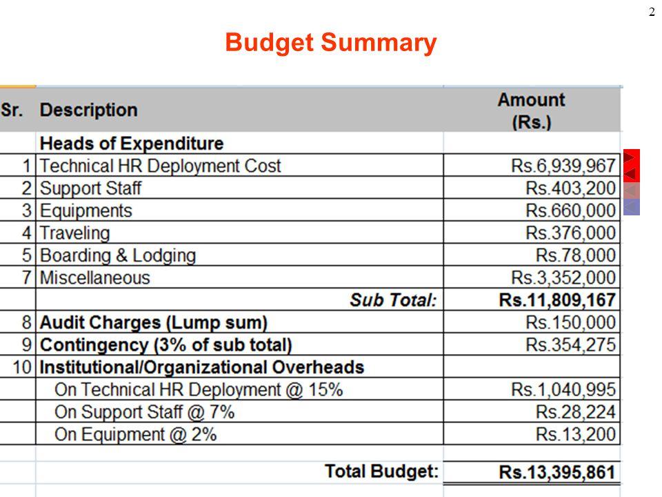Budget Summary 2
