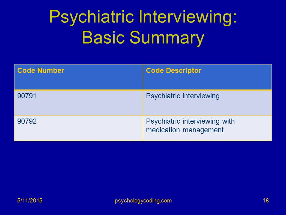 Psychiatric Interviewing: Basic Summary Code NumberCode Descriptor 90791Psychiatric interviewing 90792Psychiatric interviewing with medication managem