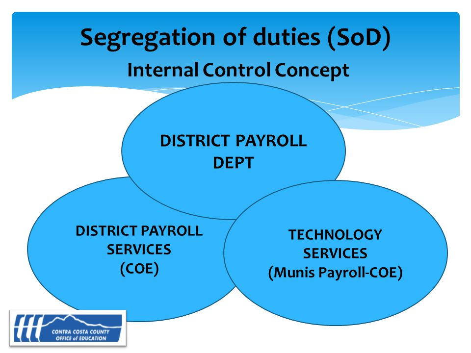 Segregation of duties (SoD) Internal Control Concept DISTRICT PAYROLL SERVICES (COE) DISTRICT PAYROLL DEPT TECHNOLOGY SERVICES (Munis Payroll-COE)