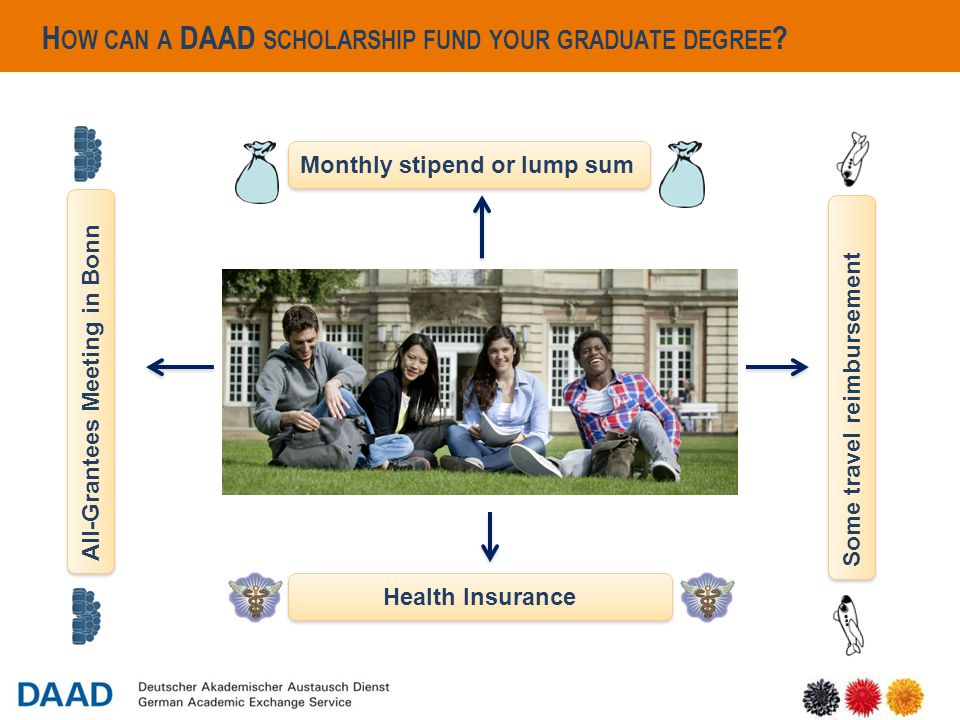 16 H OW CAN A DAAD SCHOLARSHIP FUND YOUR GRADUATE DEGREE .