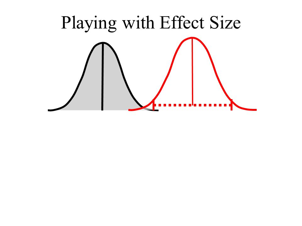 Playing with Effect Size