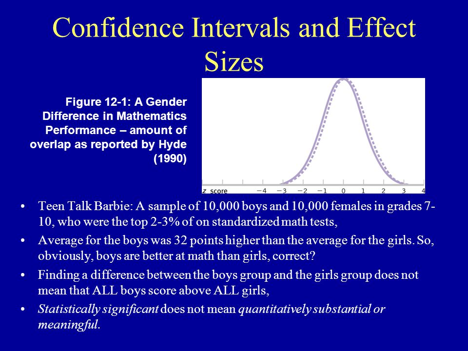 Confidence Intervals: An Alternative to Hypothesis Testing Point estimate: summary statistic – one number as an estimate of the population –E.g., 32 point difference b/w Boys and Girls Interval estimate: based on our sample statistic, range of sample statistics we would expect if we repeatedly sampled from the same population Confidence interval –Interval estimate that include the mean we would expect for the sample statistic a certain percentage of the time were we to sample from the same population repeatedly –Typically set at 95%, the Confidence Level