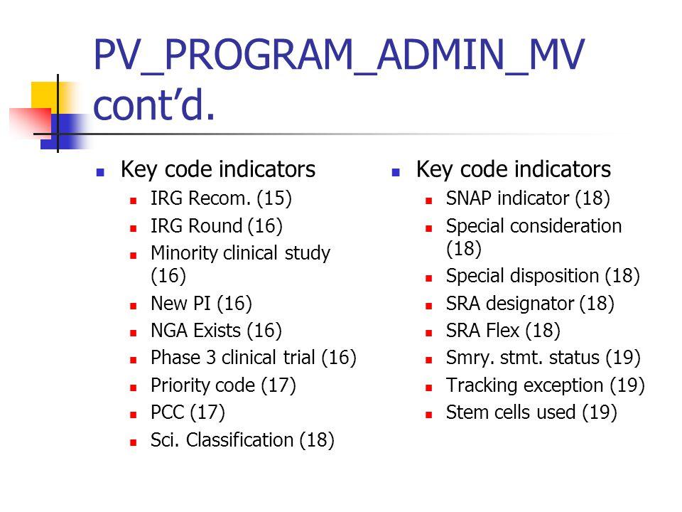 PV_PROGRAM_ADMIN_MV cont'd. Key code indicators IRG Recom. (15) IRG Round (16) Minority clinical study (16) New PI (16) NGA Exists (16) Phase 3 clinic
