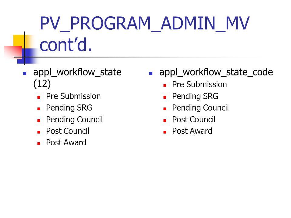 PV_PROGRAM_ADMIN_MV cont'd. appl_workflow_state (12) Pre Submission Pending SRG Pending Council Post Council Post Award appl_workflow_state_code Pre S