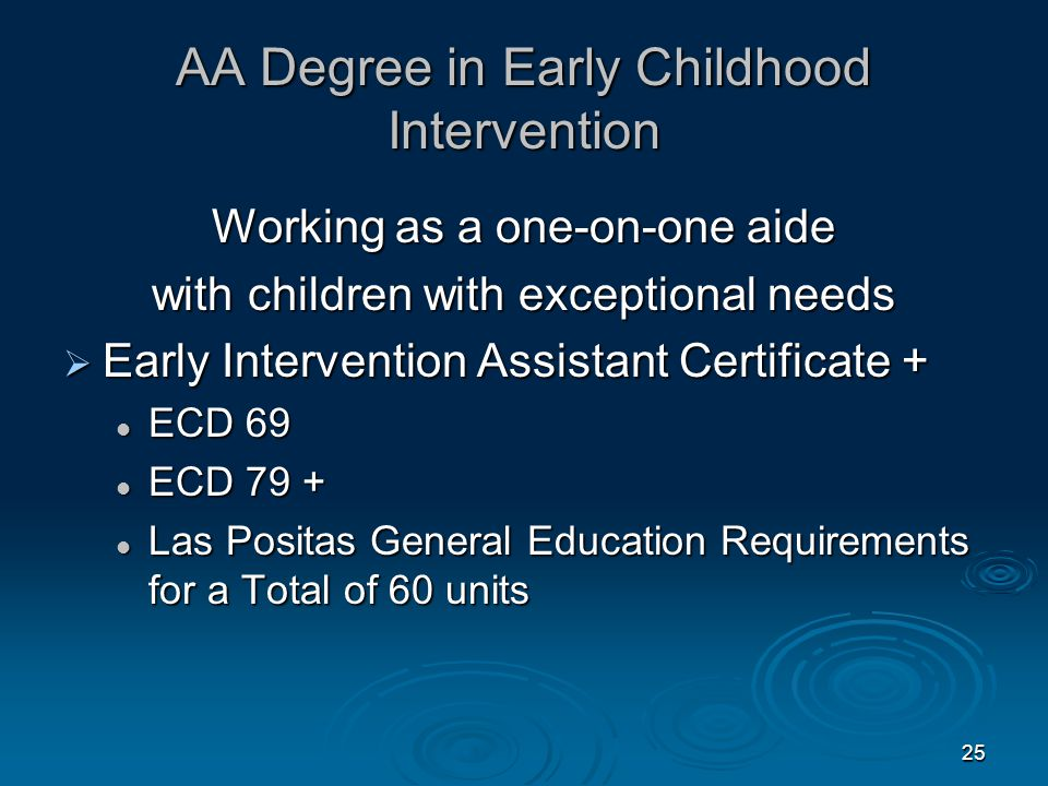 24 AA Degree in Early Childhood 4 CORE classes + ECD 54 Child Health, Safety & Nutrition ECD 54 Child Health, Safety & Nutrition ECD 69 Child Study: Observation and Assessment ECD 69 Child Study: Observation and Assessment ECD 60 Intro.