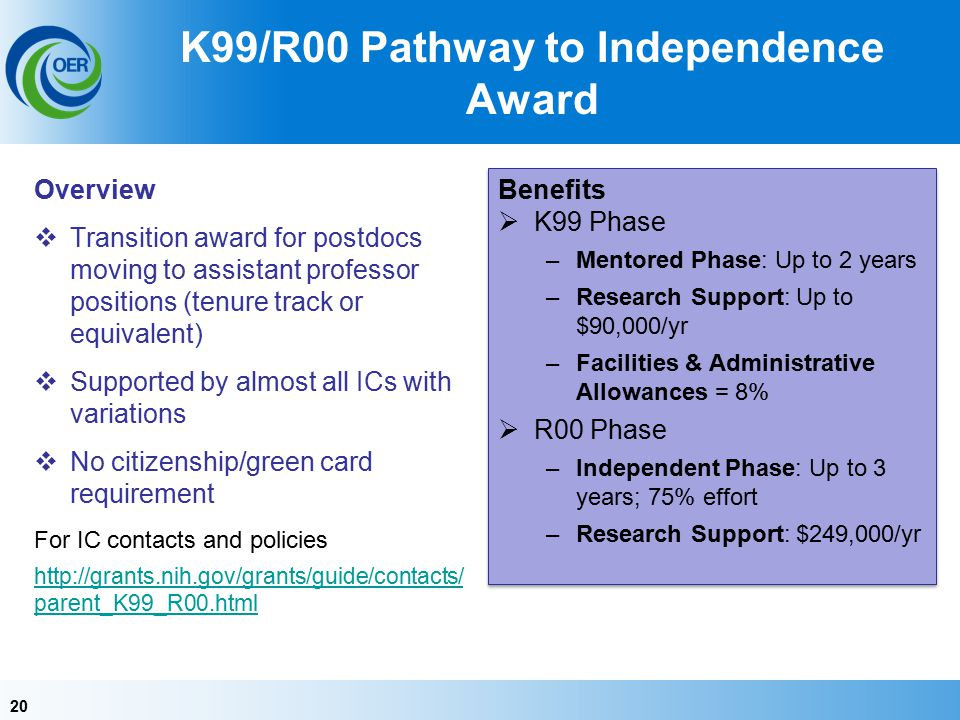 20 K99/R00 Pathway to Independence Award Overview  Transition award for postdocs moving to assistant professor positions (tenure track or equivalent)  Supported by almost all ICs with variations  No citizenship/green card requirement For IC contacts and policies http://grants.nih.gov/grants/guide/contacts/ parent_K99_R00.html Benefits  K99 Phase –Mentored Phase: Up to 2 years –Research Support: Up to $90,000/yr –Facilities & Administrative Allowances = 8%  R00 Phase –Independent Phase: Up to 3 years; 75% effort –Research Support: $249,000/yr Benefits  K99 Phase –Mentored Phase: Up to 2 years –Research Support: Up to $90,000/yr –Facilities & Administrative Allowances = 8%  R00 Phase –Independent Phase: Up to 3 years; 75% effort –Research Support: $249,000/yr