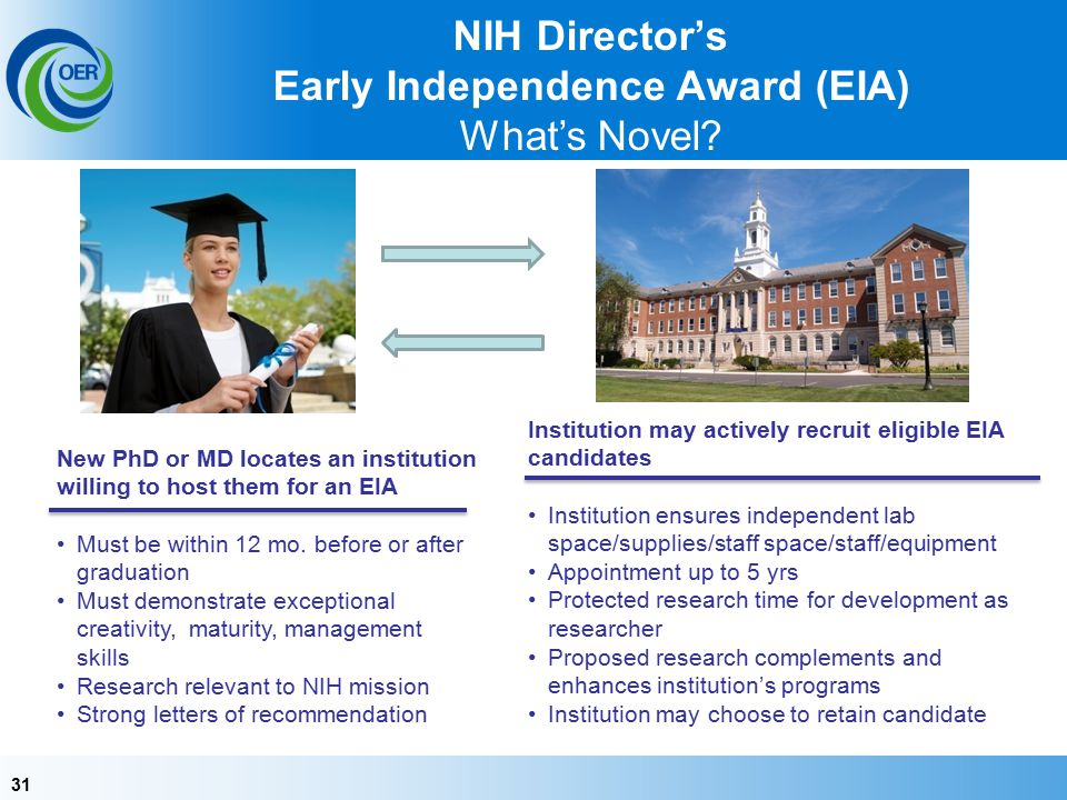 31 NIH Director's Early Independence Award (EIA) What's Novel.