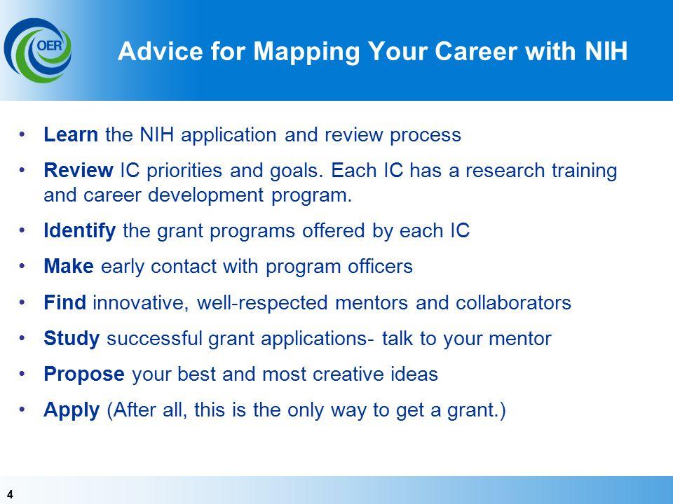 35 Career Path for an M.D.